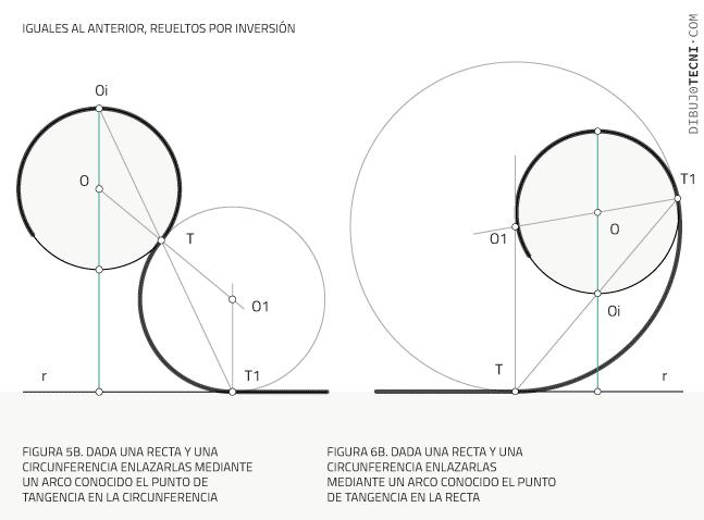 Aplicación de las tangencias. Enlaces de circunferencias y rectas conociendo el punto de tangencia. Resueltos por inversión