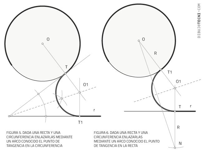 Aplicación de las tangencias. Enlaces de circunferencias y rectas conociendo el punto de tangencia