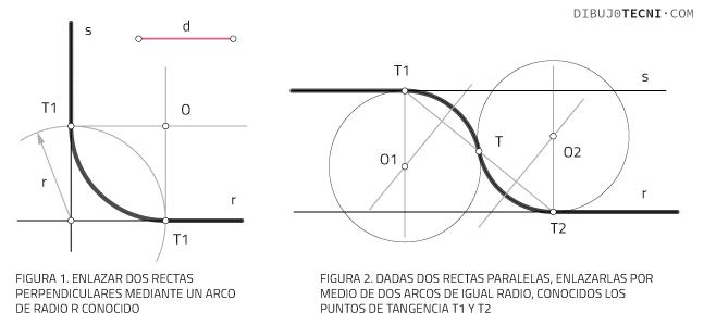 Aplicación de las tangencias. Enlaces de rectas perpendiculares y paralelas
