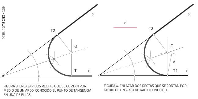 Aplicación de las tangencias. Enlazar dos rectas que se cortan por medio de un arco