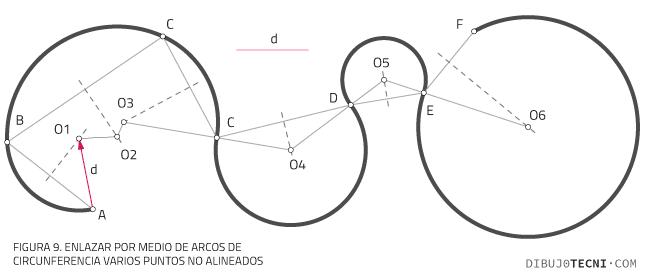 Aplicación de las tangencias. Enlazar por medio de arcos de circunferencia varios puntos no alineados