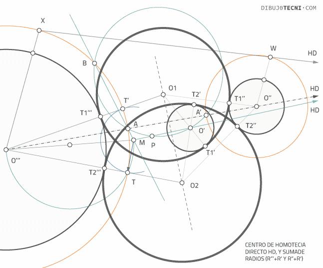 Circunferencias tangentes 3 circunferencias dadas