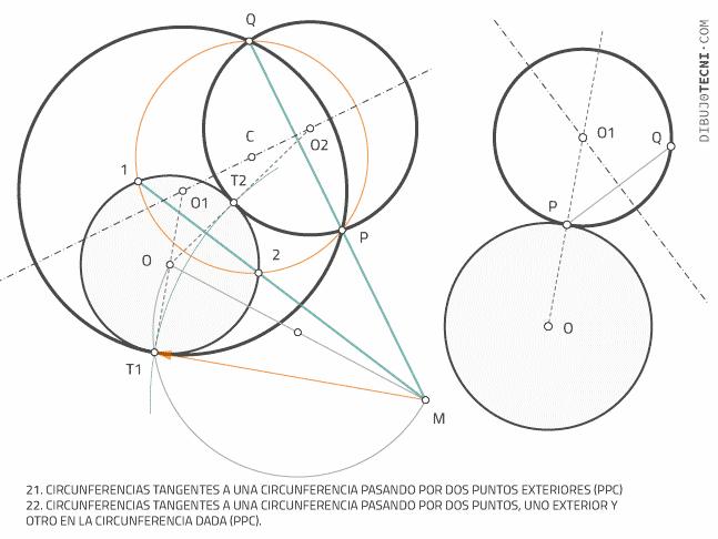 Circunferencias tangentes entre sí pasando por puntos exteriores