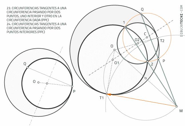 Circunferencias tangentes entre sí pasando por puntos interiores