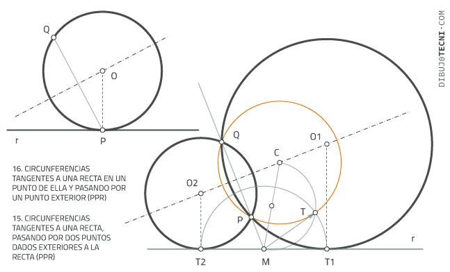 Circunferencias tangentes a una recta, pasando por dos puntos dados