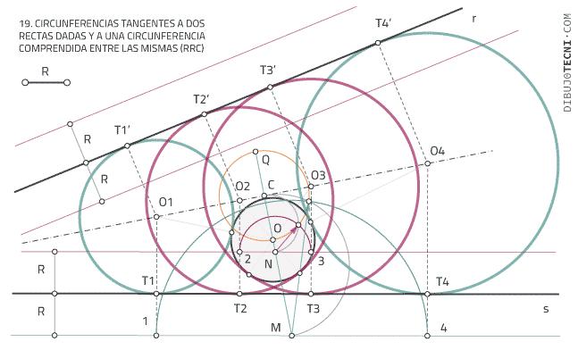 Circunferencias tangentes a dos rectas dadas y a una circunferencia comprendida entre las mismas