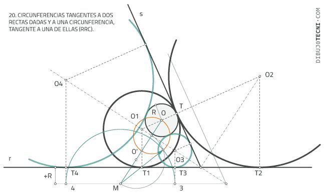 Circunferencias tangentes a dos rectas dadas y a una circunferencia, tangente a una de ellas