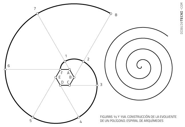 Construcción de la evolvente de un polígono. espiral de Arquímedes