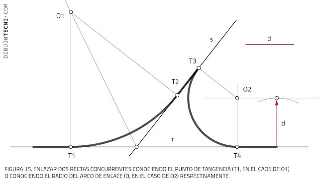 Enlaces de rectas concurrentes conociendo el punto de tangencia o el radio del arco de enlace