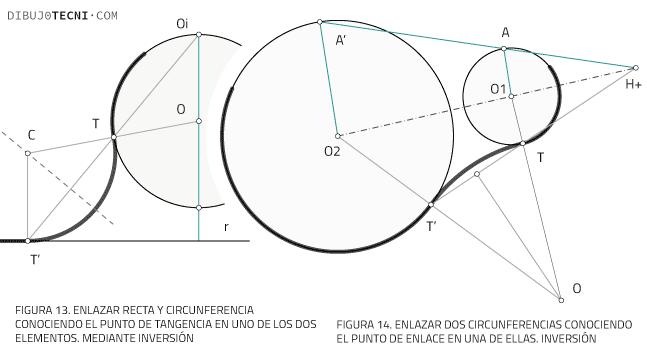 Enlaces de rectas y circunferencias y de circunferencias entre sí mediante inversión