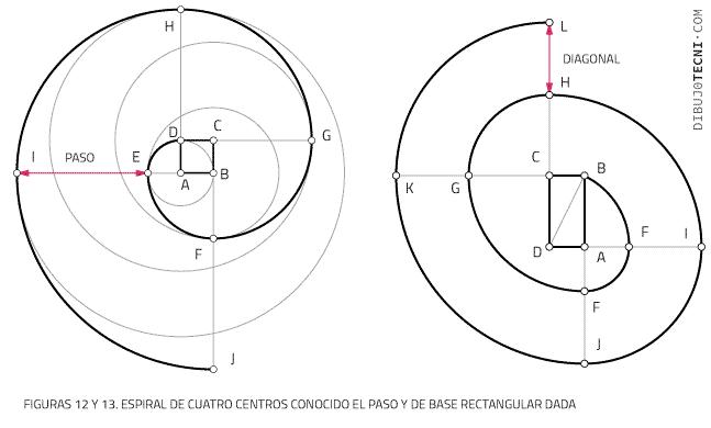 Espiral de cuatro centros conocido el paso y de base rectangular dada