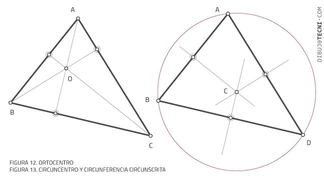 Trazado del Ortocentro, circuncentro y circunferencia circunscrita