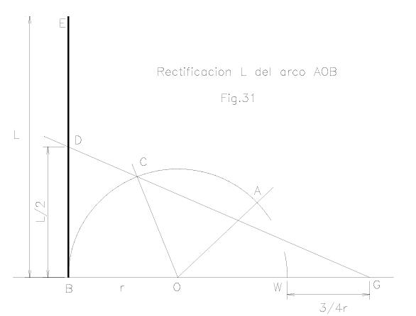 Rectificación de ángulos mayores de 90º y menores de 180º.