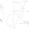 Rectificación inversa. Figuras 32 y 33