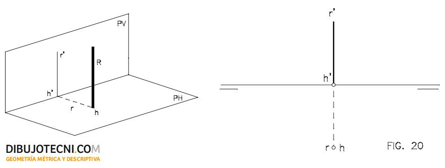 Sistema diédrico. Recta vertical.