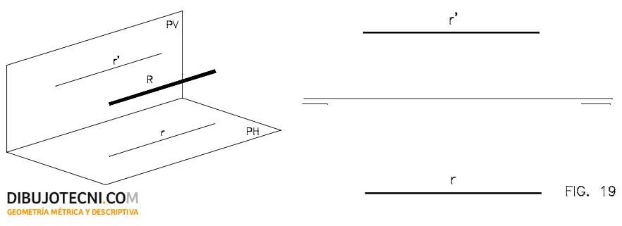 Sistema diédrico. Recta paralela a la línea de tierra.