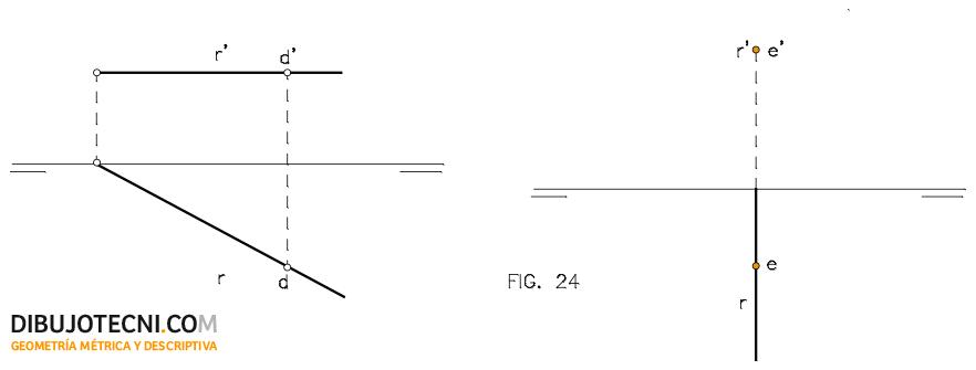 Sistema diédrico. Pertenencia de un punto a una recta.