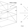 Sistema diédrico ortogonal. Elementos