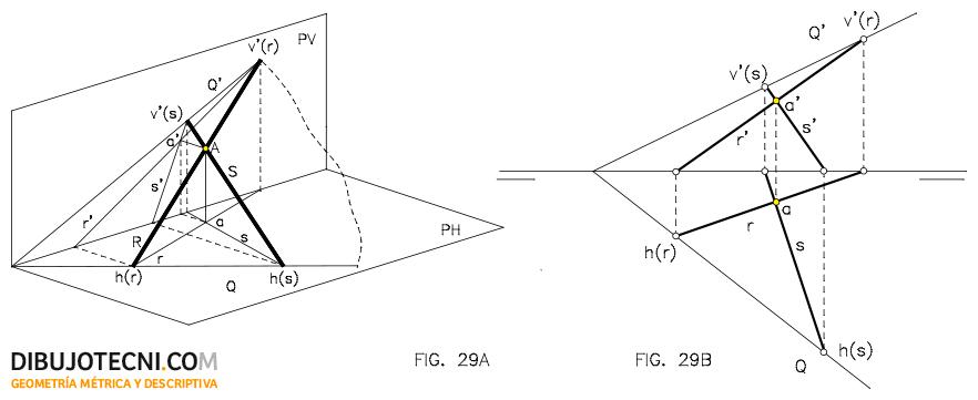 Determinación de un plano por dos rectas que se cortan.