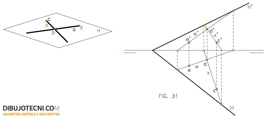 Determinación de un plano por 3 puntos no alineados.