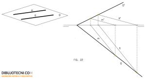Determinación de un plano por 2 rectas paralelas.