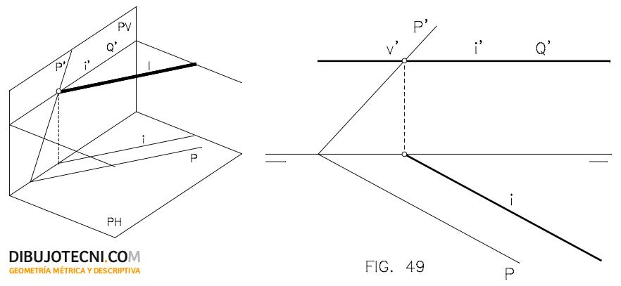 Intersección de plano oblicuo p con plano horizontal Q.