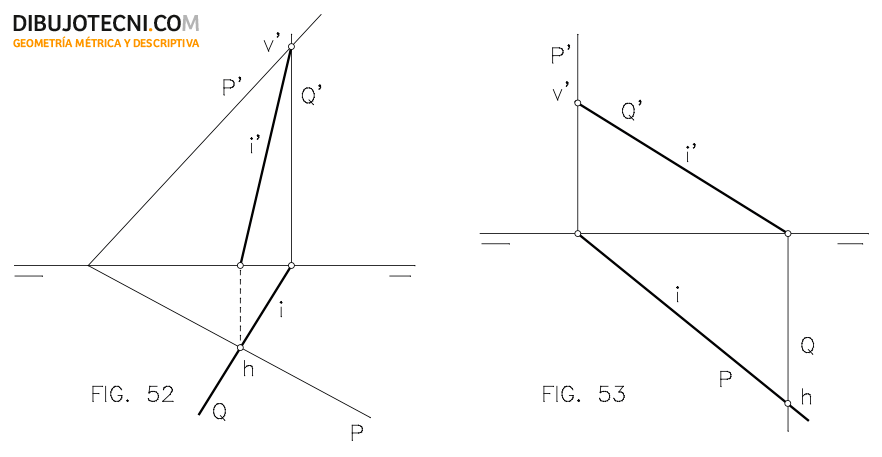 Intersección de plano oblicuo con plano proyectante horizontal e intersección de proyectante horizontal y vertical entre sí.