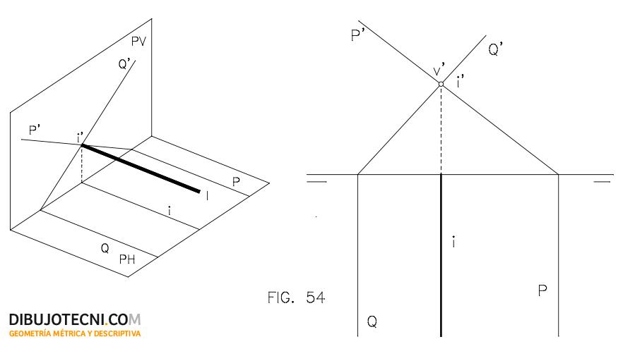 Intersección de proyectantes verticales y horizontales entre sí.
