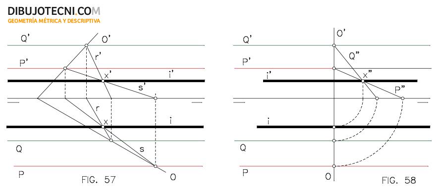 Intersección de planos paralelos a la línea de tierra.