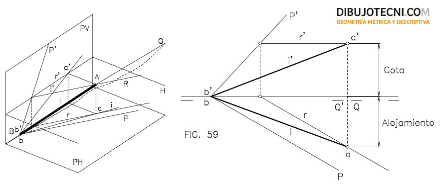Intersección de un plano oblicuo con un plano plano bisector.