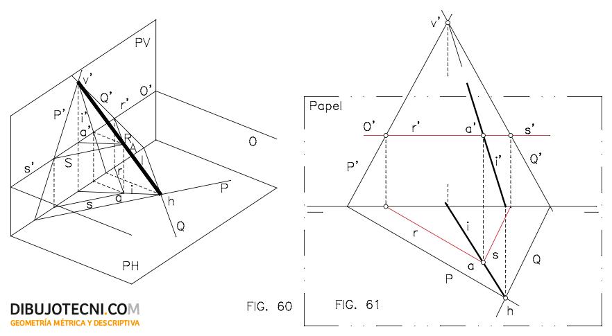 Intersección de planos cuando sus trazas verticales se cortan fuera de los límites del dibujo.