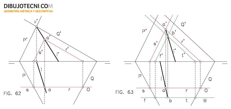 Intersección de planos cuando sus trazas horizontales se cortan fuera de los límites del dibujo, y cuando tanto trazas verticales como horizontales se cortan fuera de os límites del dibujo.