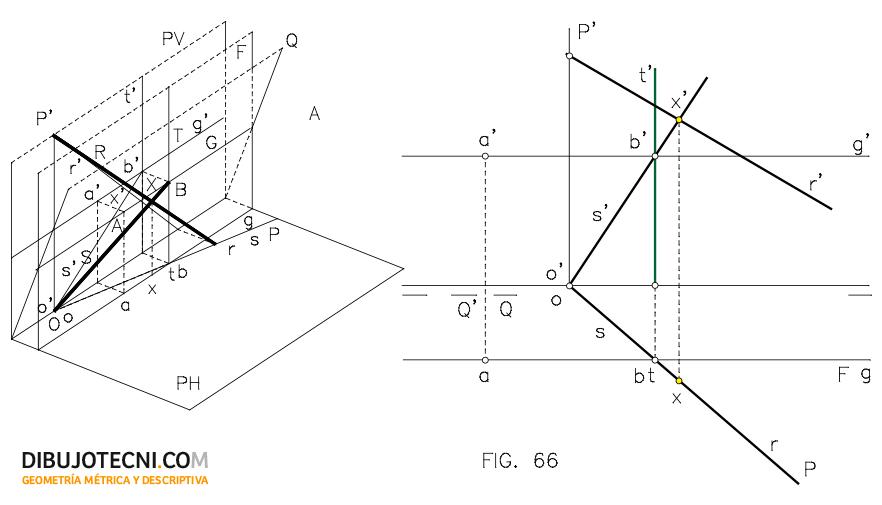 Intersección recta con plano que pasa por LT.