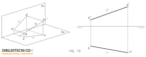 Sistema diédrico. Determinación de una recta.