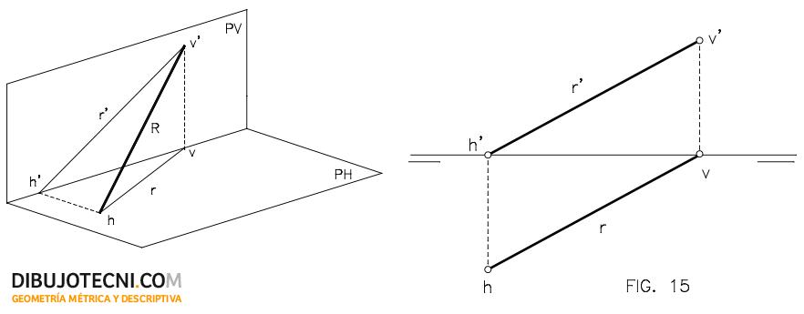 Sistema diédrico. Trazas de una recta.