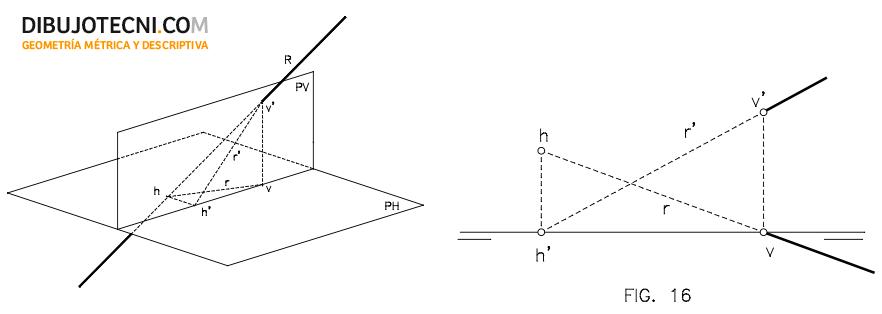 Sistema diédrico. Determinación de las trazas de una recta.