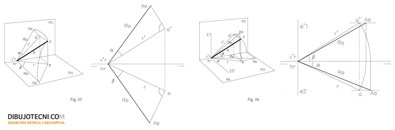 Ángulo de una recta que corta a línea de tierra con los planos de proyección.