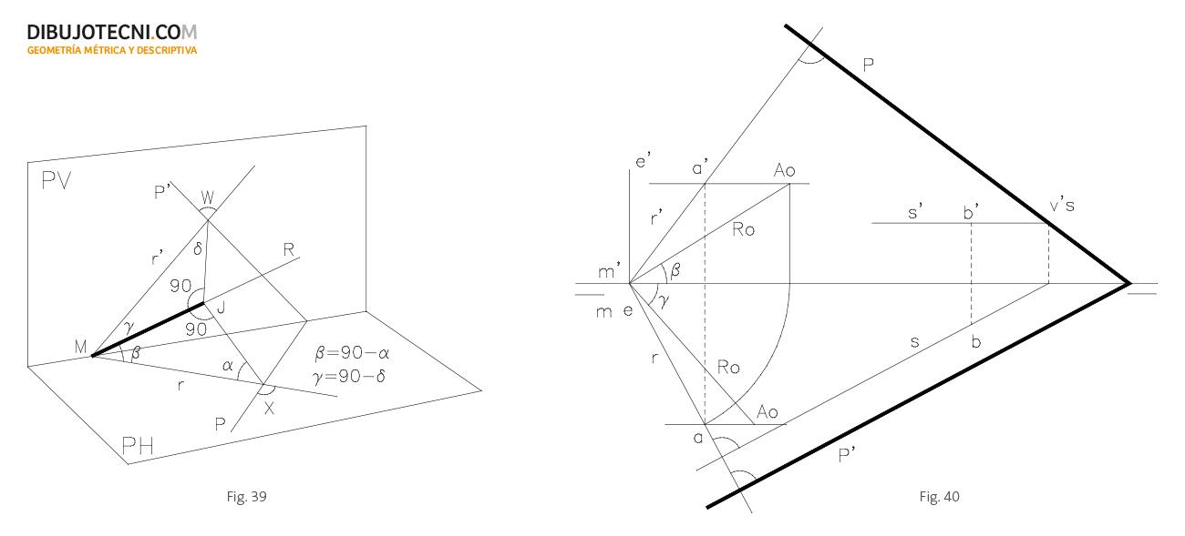 Trazas de un plano cuyos ángulos con los planos de proyección se conocen.