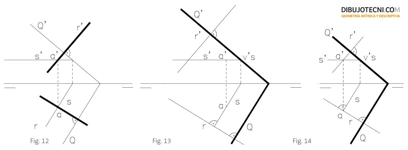 Perpendicularidad entre recta y plano.