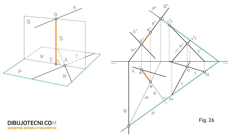 Mínima distancia entre dos rectas que se cruzan