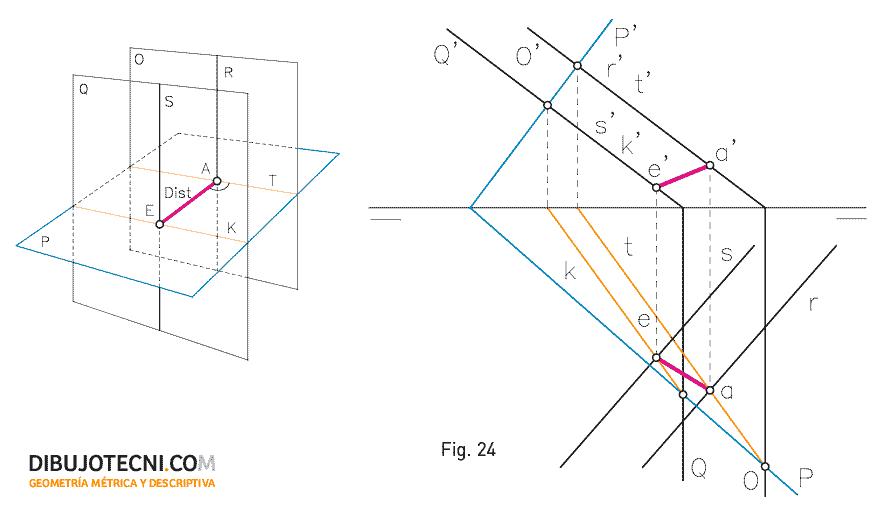 Distancia entre dos rectas paralelas