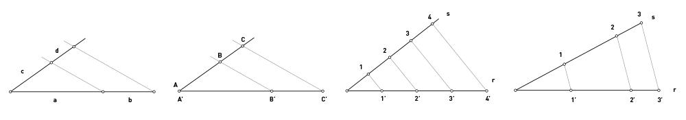 Figura 1, proporcionalidad. Figura 2, Teorema de Tales. Figura 3, división de un segmento en partes iguales. Figura 4, división de un segmento en partes proporcionales.