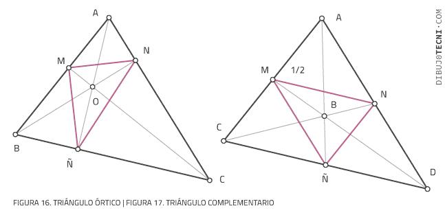 Trazado del triángulo órtico y complementario