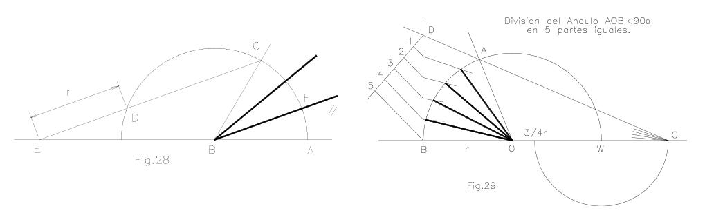 División de ángulos