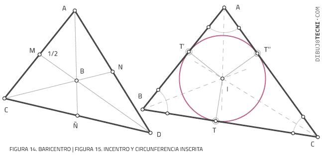 Trazado del baricentro, incentro y circunferencia inscrita