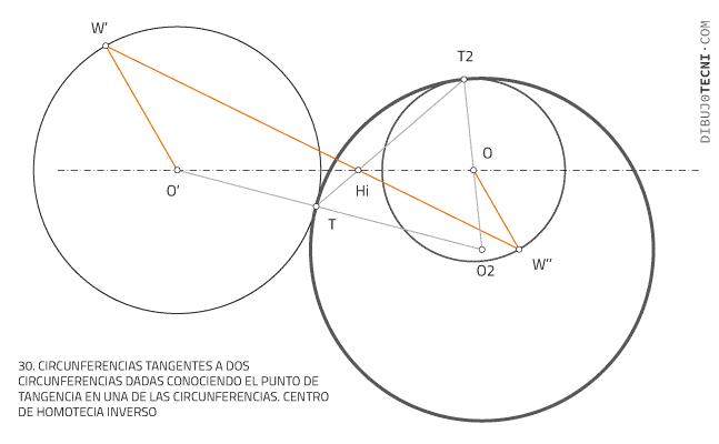 Circunferencias tangentes a dos circunferencias dadas conociendo el punto de tangencia en una de las circunferencias. Centro de homotecia inverso