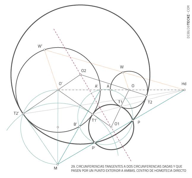 Circunferencias tangentes a dos circunferencias dadas y que pasen por un punto exterior a ambas