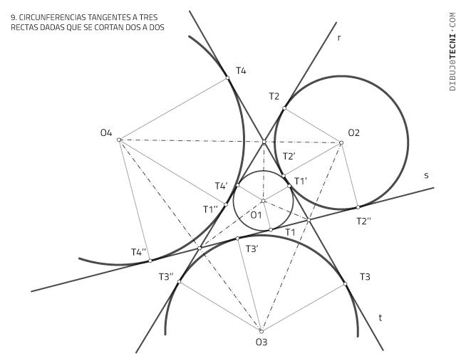Circunferencias tangentes a tres rectas dadas que se cortan dos a dos