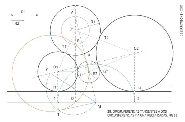 Circunferencias tangentes a dos circunferencias y a una recta dadas