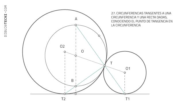 Circunferencia tangentes a circunferencia y recta por puntos.